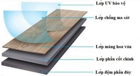 Top 4 lý do lựa chọn dầu UV phủ sàn nhựa